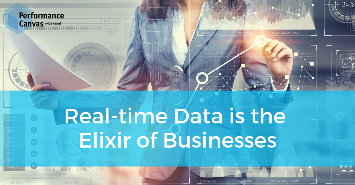 real-time financial data